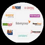 futuregroup